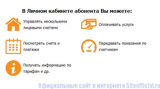 Возможности личного кабинета МосОблЕИРЦ