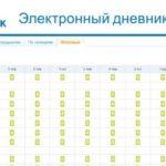 Электронный дневник — элемент электронного образования