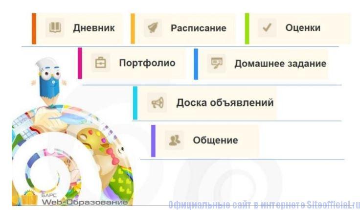 Электронный дневник - Разделы