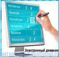 Электронный дневник школа 20 Киров