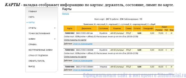 Информация по карте компании Башнефть