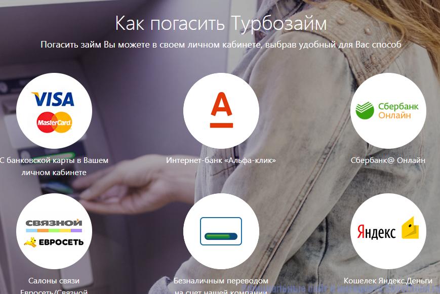 Как погасить кредит Турбозайм