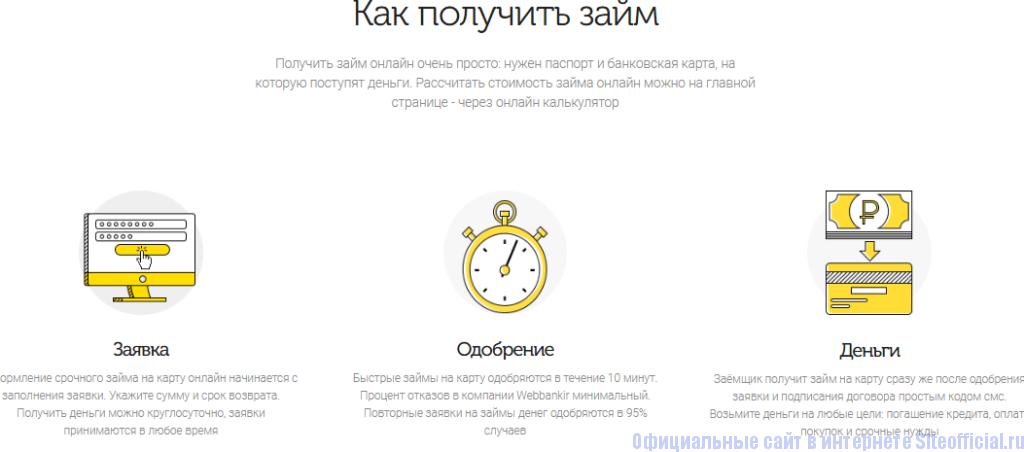 Получение кредита на официальном сайте Веббанкир