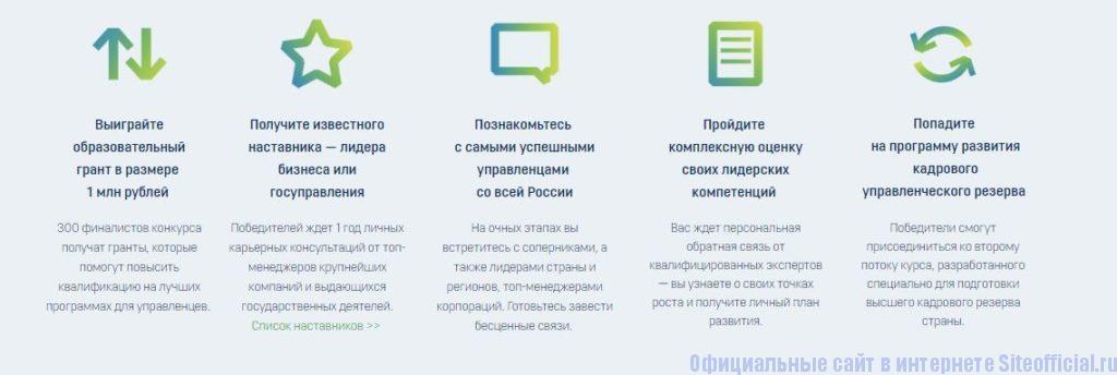Возможности участников конкурса Лидеры России