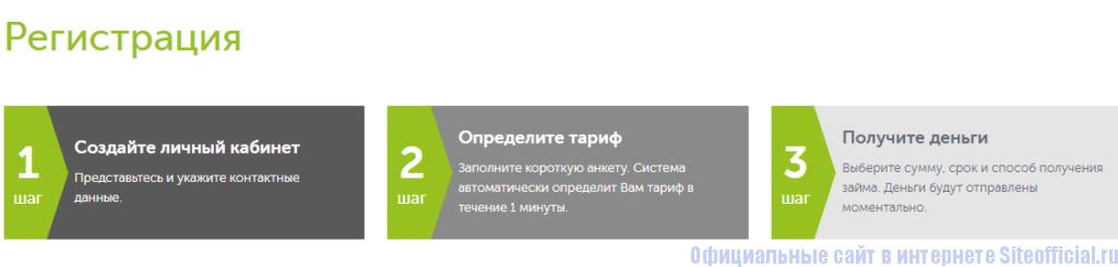Регистрация на сайте Лайм займ