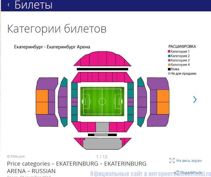 Категории билетов в зависимости от схемы стадиона