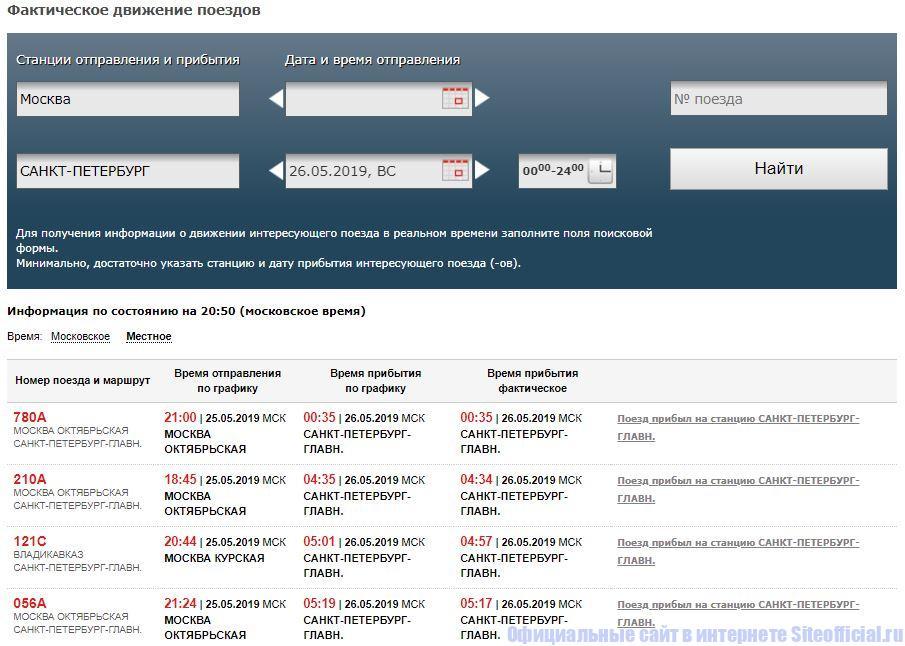 Фактическое движение поездов на официальном сайте РЖД
