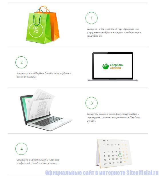 кредит банк официальный сайт онлайн заявка сбербанк