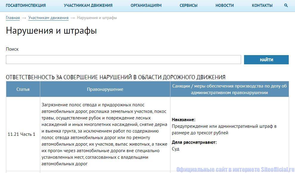 """Официальный сайт - Вкладка """"Нарушения и штрафы"""""""