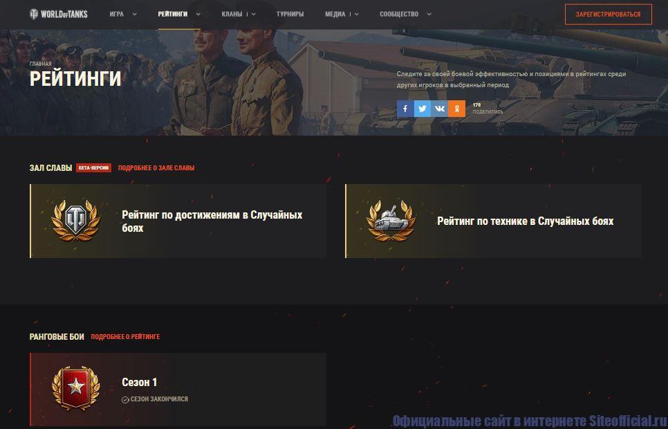 """Вкладка """"Рейтинги"""" на официальном сайте Ворлд оф танк"""