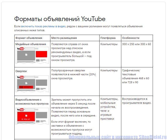 Реклама на Ютуб - Форматы объявлений