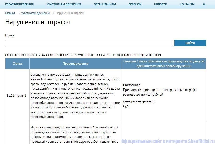"""Вкладка """"Нарушения и штрафы"""" на официальном сайте ГИБДД"""
