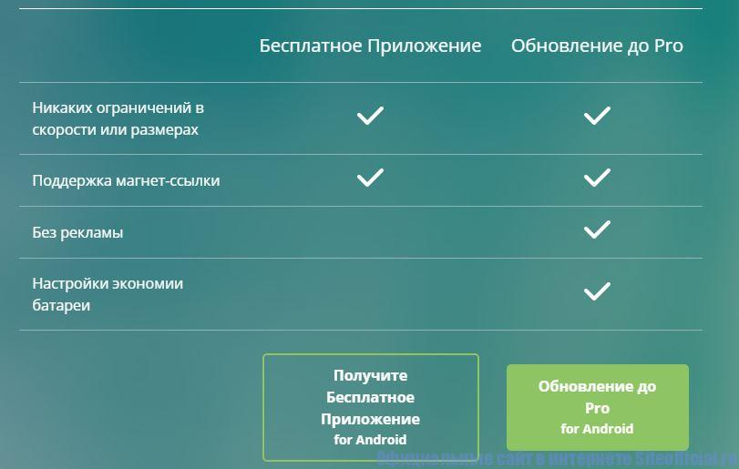 Сравнение бесплатной мобильной версии и версии Pro