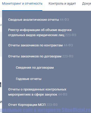 """Вкладка """"Мониторинг и отчётность"""" на официальном сайте госзакупок"""