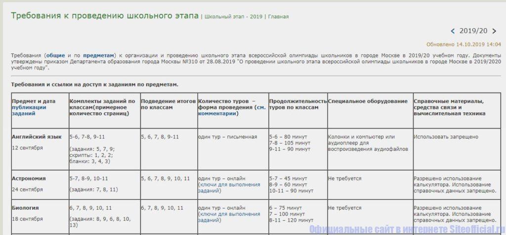 Требования к проведению школьного этапа ВсОШ 2019-2020