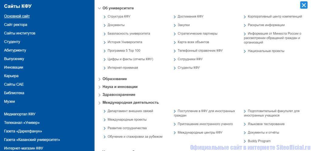 Сайты Казанского (Приволжского) федерального университета