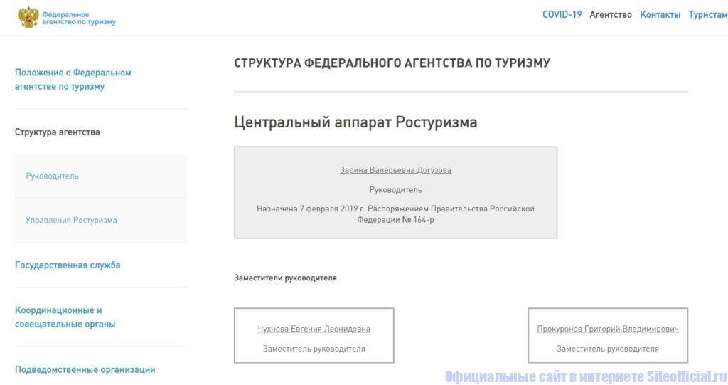 """Вкладка """"Агентство"""" - Структура Ростуризма"""