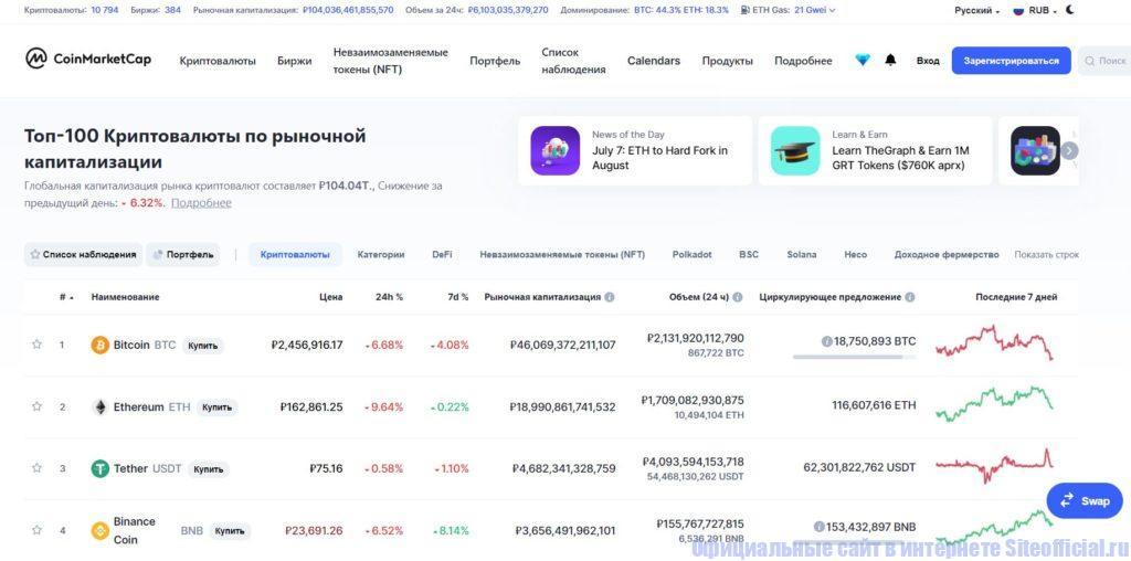 Коинмаркеткап - сайт для отслеживания цен на криптоактивы