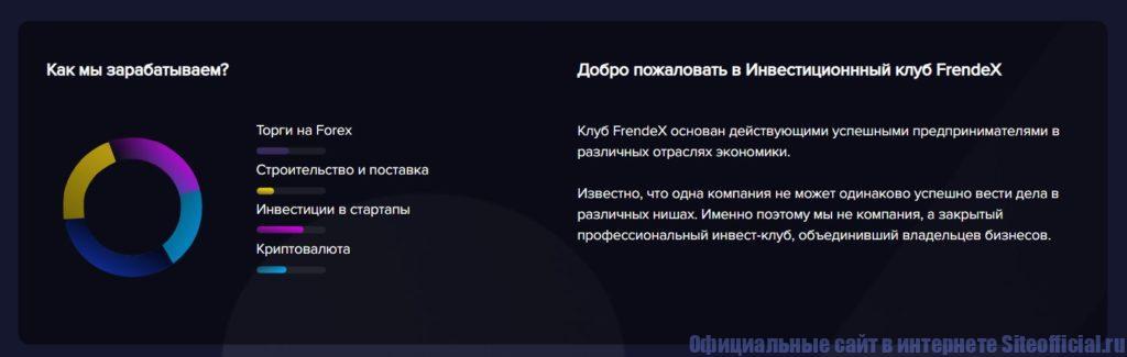 О компании Френдекс - Направления деятельности