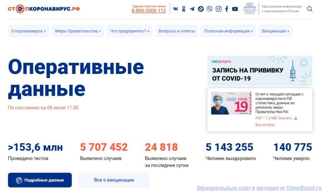 Стопкоронавирус.рф официальный сайт - официальная информация о коронавирусе в России